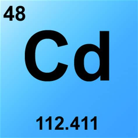 Research paper on the periodic table 2017